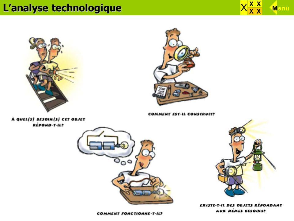 L'analyse technologique X X