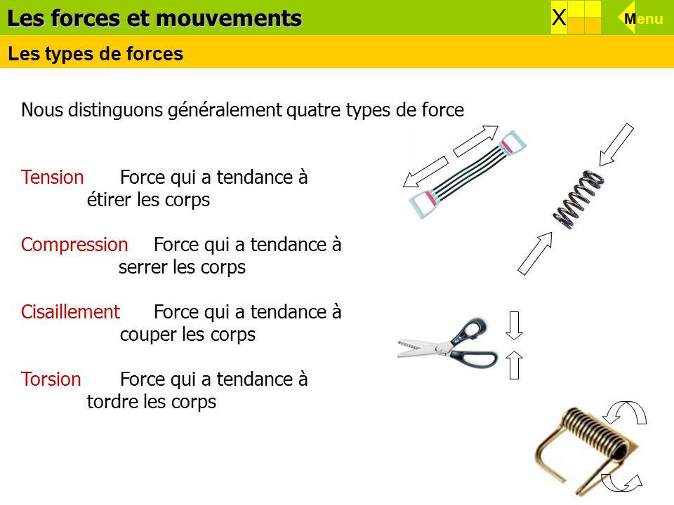 Les forces et mouvements Effets d'une force X X