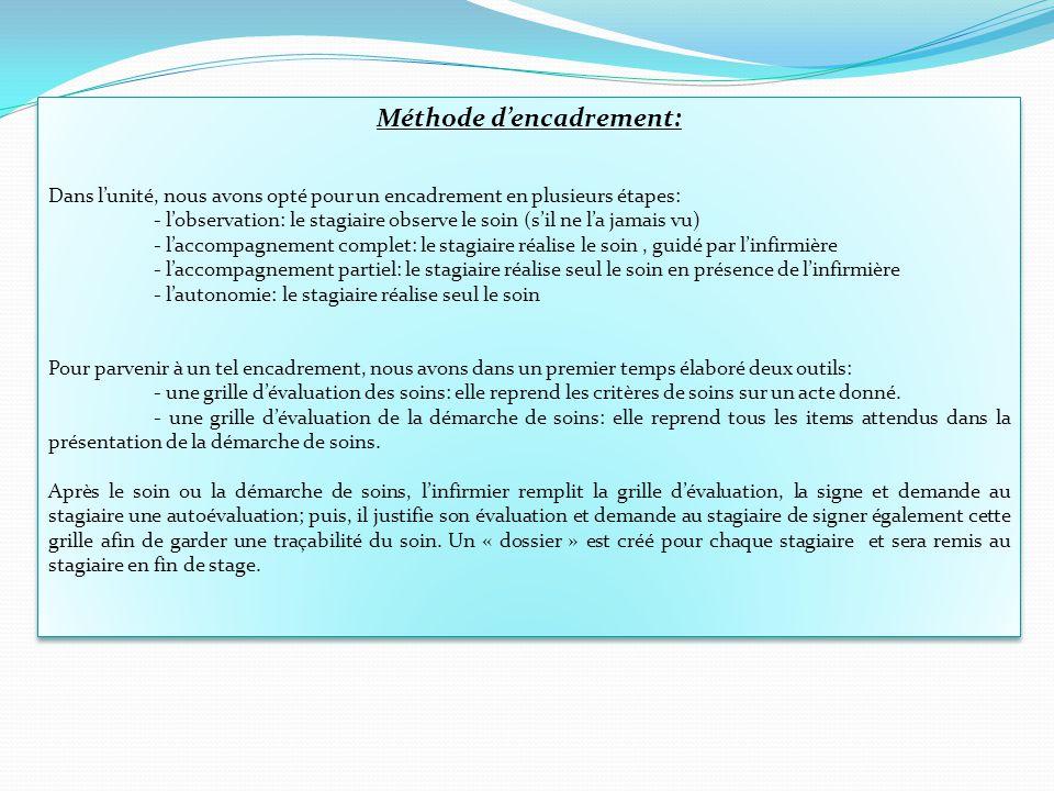 L encadrement des stagiaires a cheret rdc ppt t l charger - Grille d evaluation des competences infirmieres ...