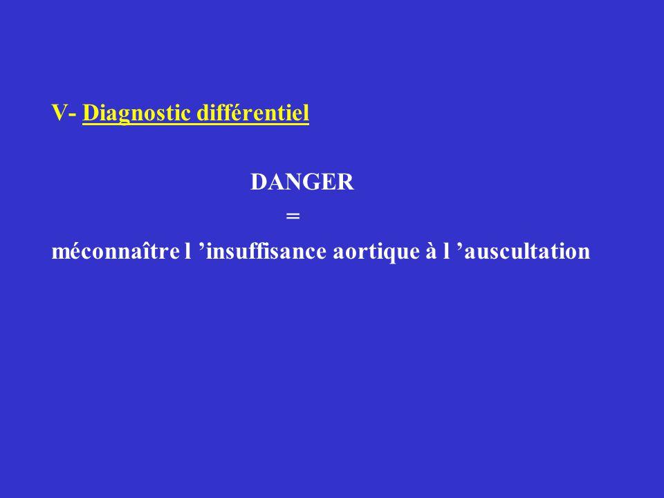 V- Diagnostic différentiel