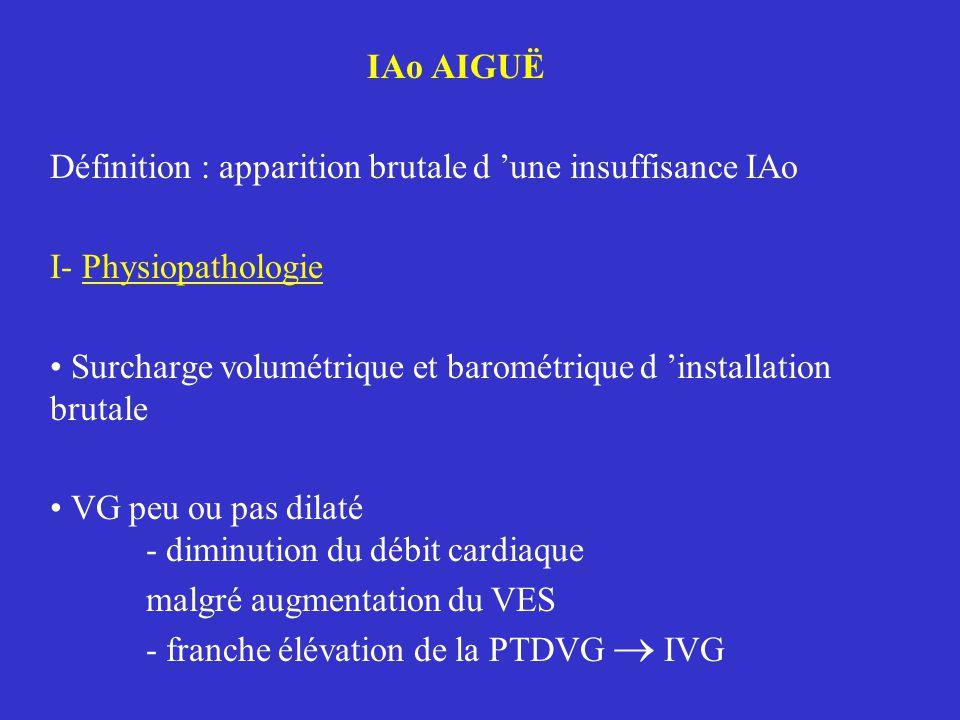 IAo AIGUË Définition : apparition brutale d 'une insuffisance IAo. I- Physiopathologie.
