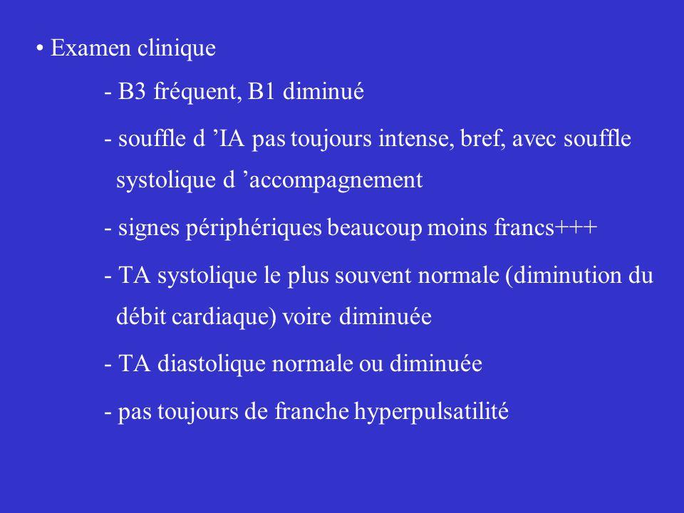 Examen clinique - B3 fréquent, B1 diminué. - souffle d 'IA pas toujours intense, bref, avec souffle systolique d 'accompagnement.