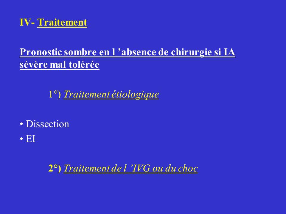 IV- Traitement Pronostic sombre en l 'absence de chirurgie si IA sévère mal tolérée. 1°) Traitement étiologique.