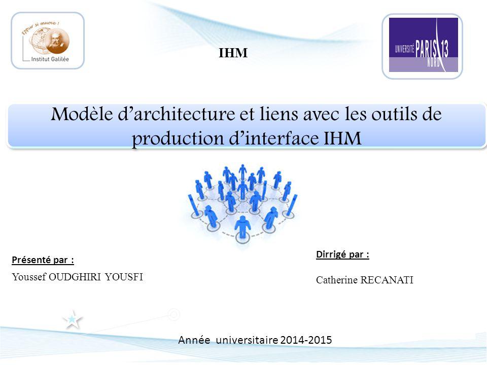 Ihm mod le d architecture et liens avec les outils de for Architecture logicielle exemple