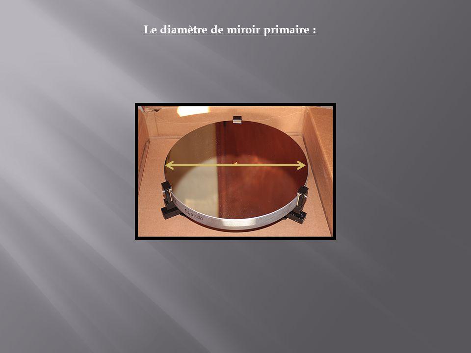 Les t lescope r alis par mr hicham bouzakri ppt for Miroir cassegrain