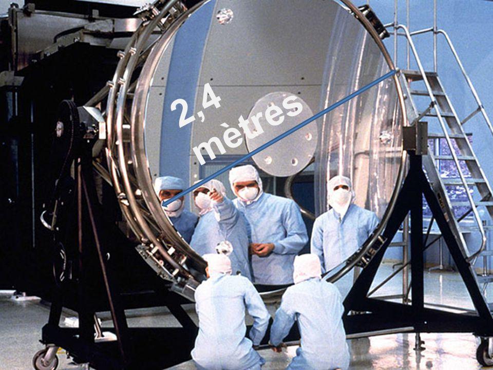 R alisons ensemble une maquette du t lescope spatial for Miroir 2 metres