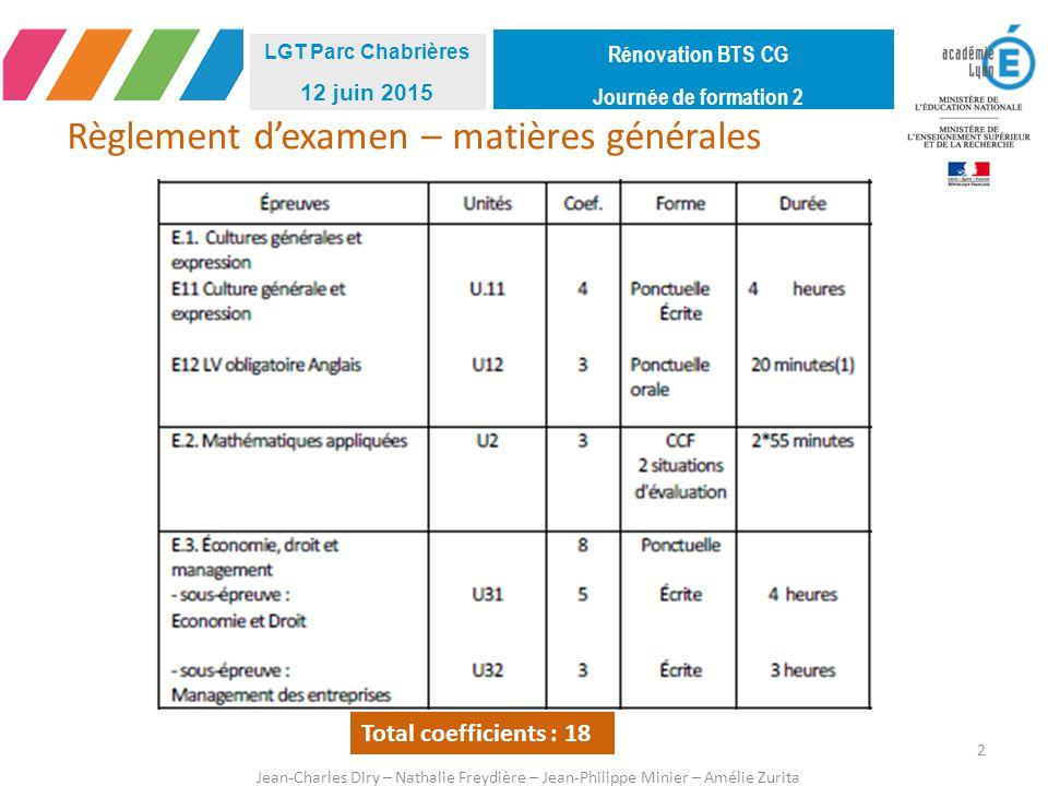 Règlement d'examen – matières générales