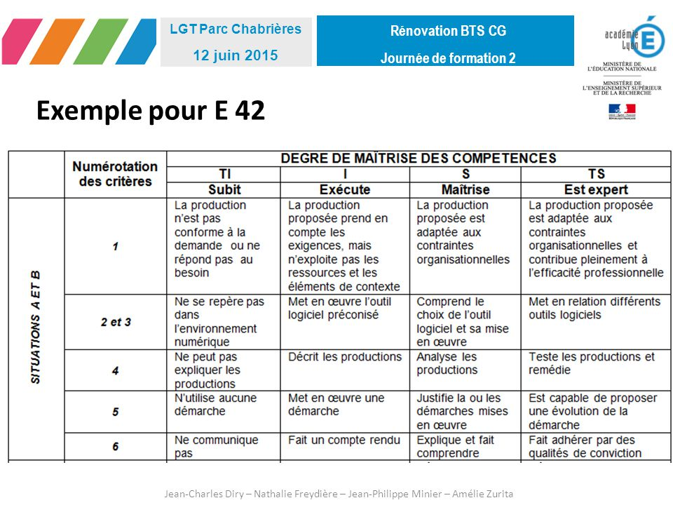 Exemple pour E 42 Rénovation BTS CG Journée de formation 2