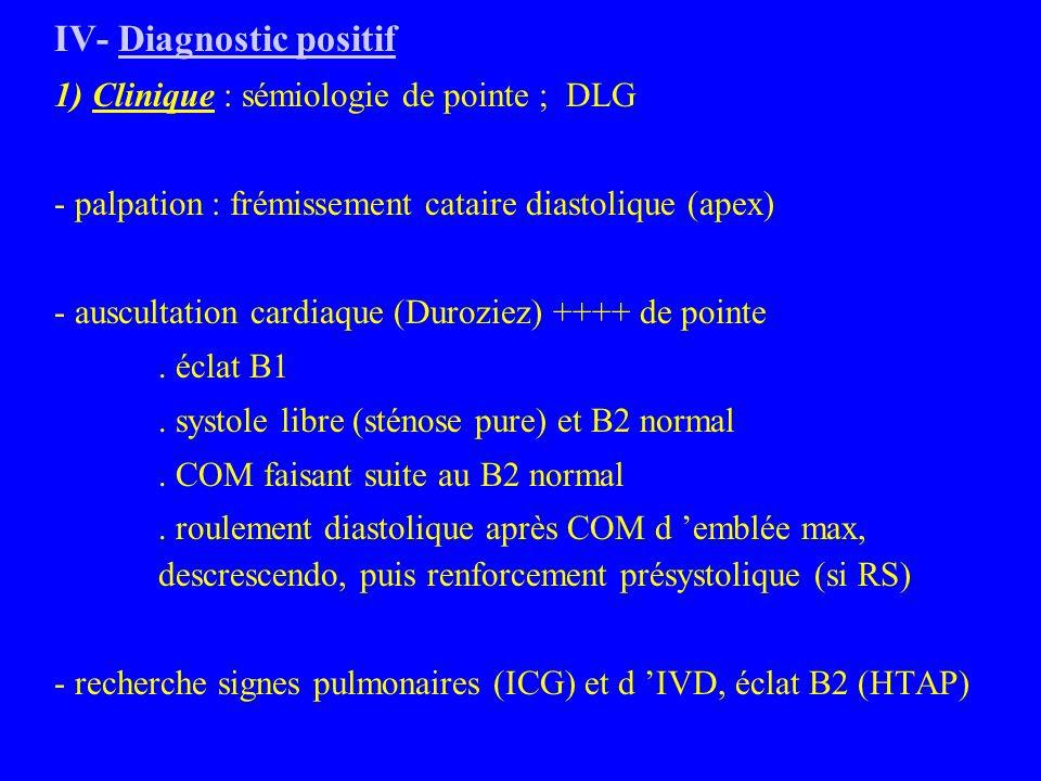 IV- Diagnostic positif