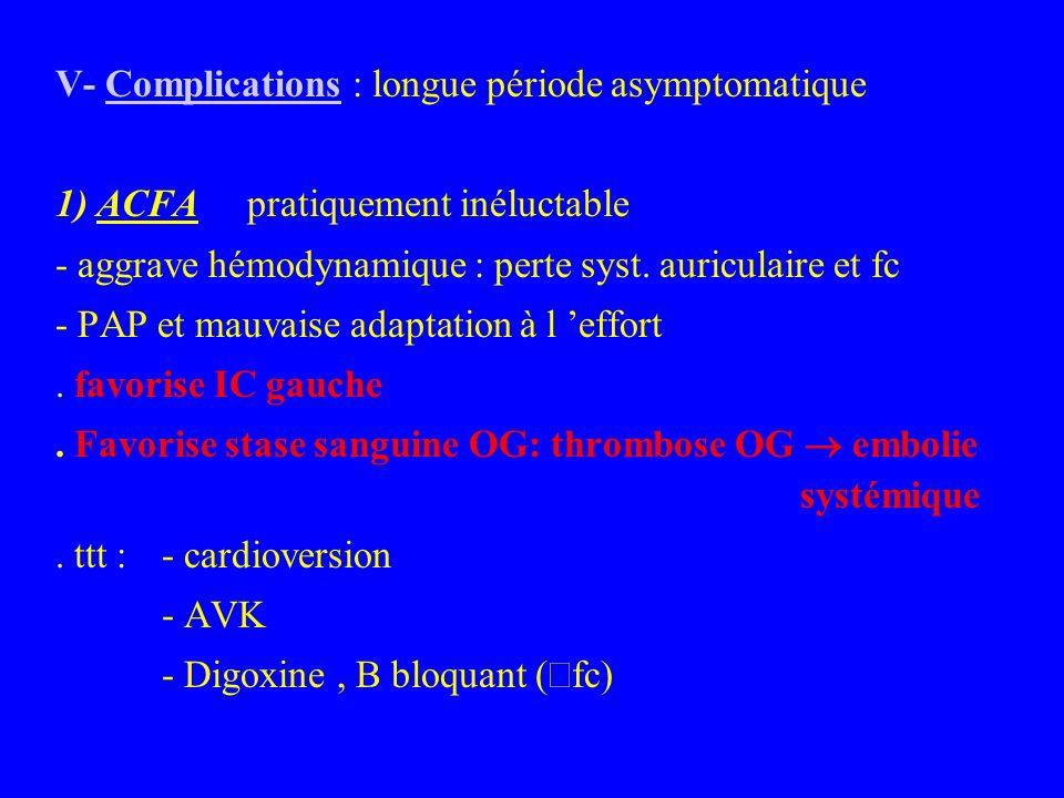 V- Complications : longue période asymptomatique