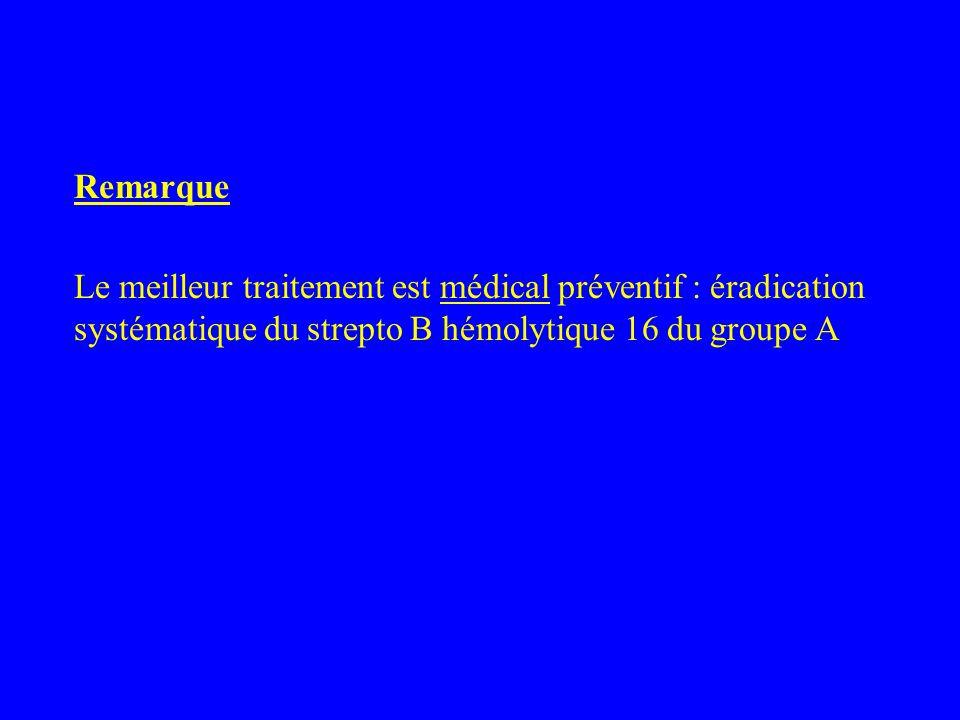 Remarque Le meilleur traitement est médical préventif : éradication systématique du strepto B hémolytique 16 du groupe A.