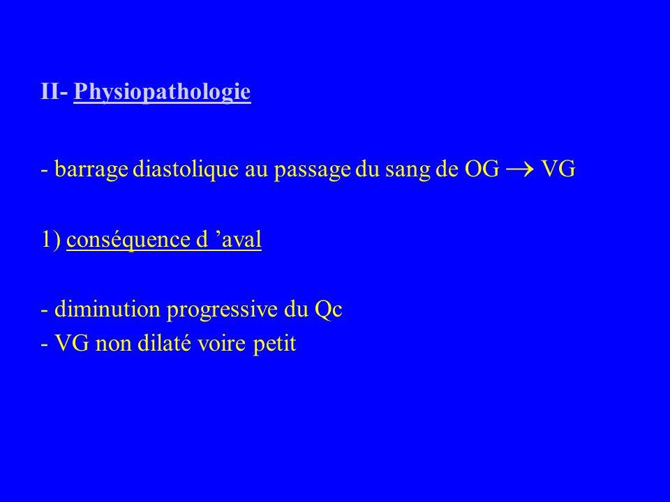 II- Physiopathologie - barrage diastolique au passage du sang de OG ® VG. 1) conséquence d 'aval. - diminution progressive du Qc.