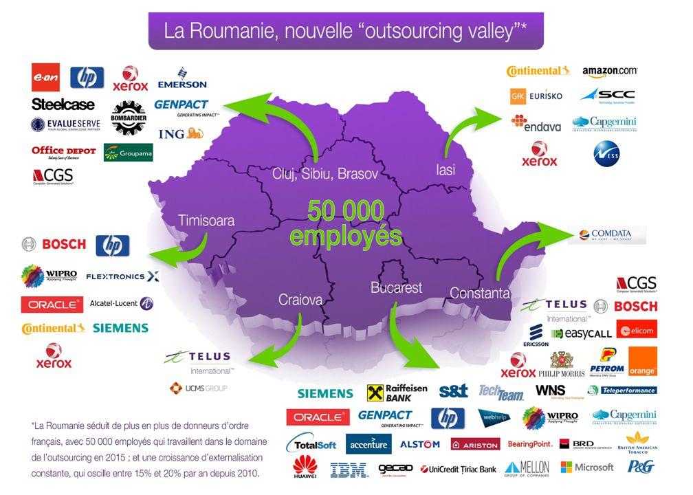 Les caract ristiques des partenaires strat giques ppt for Chambre de commerce franco roumaine