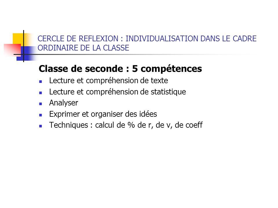 Classe de seconde : 5 compétences