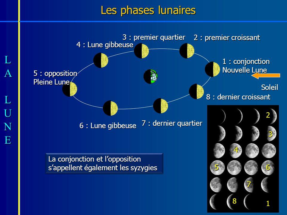 La lune mythe et r alit ppt t l charger - Le soleil se couche a l ouest ...