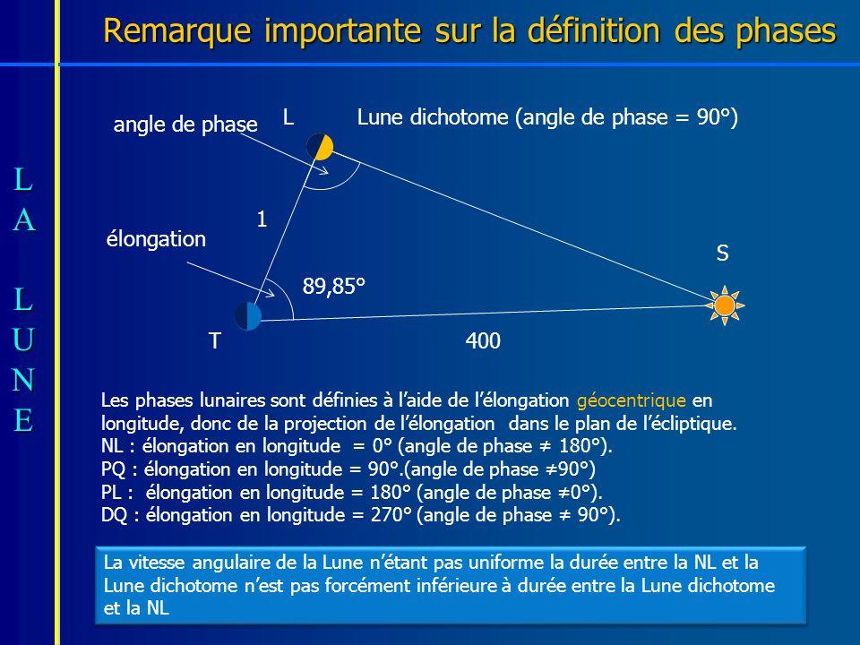 Remarque importante sur la définition des phases