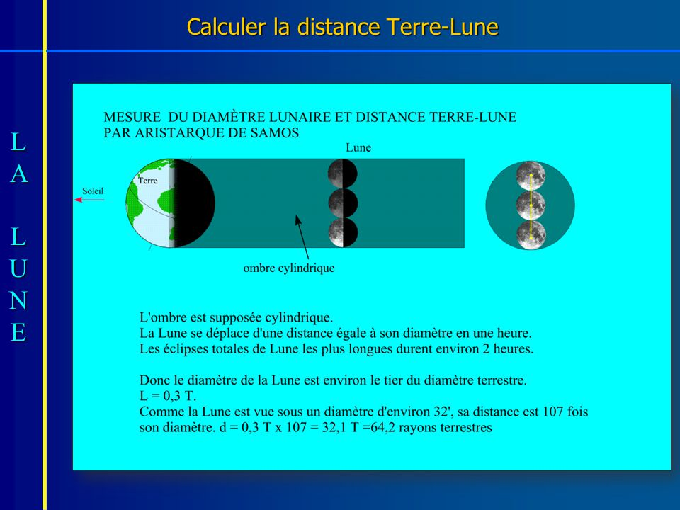 Calculer la distance Terre-Lune