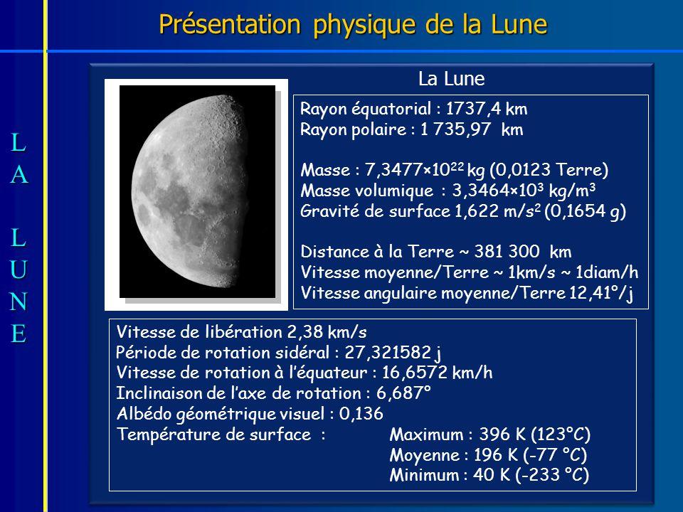Présentation physique de la Lune