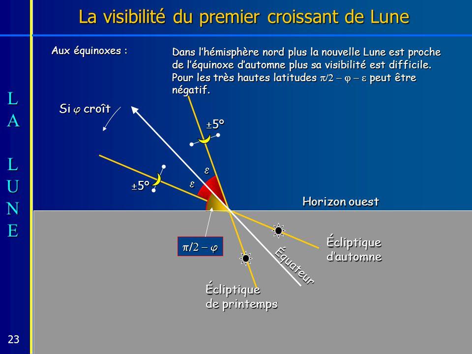 La visibilité du premier croissant de Lune