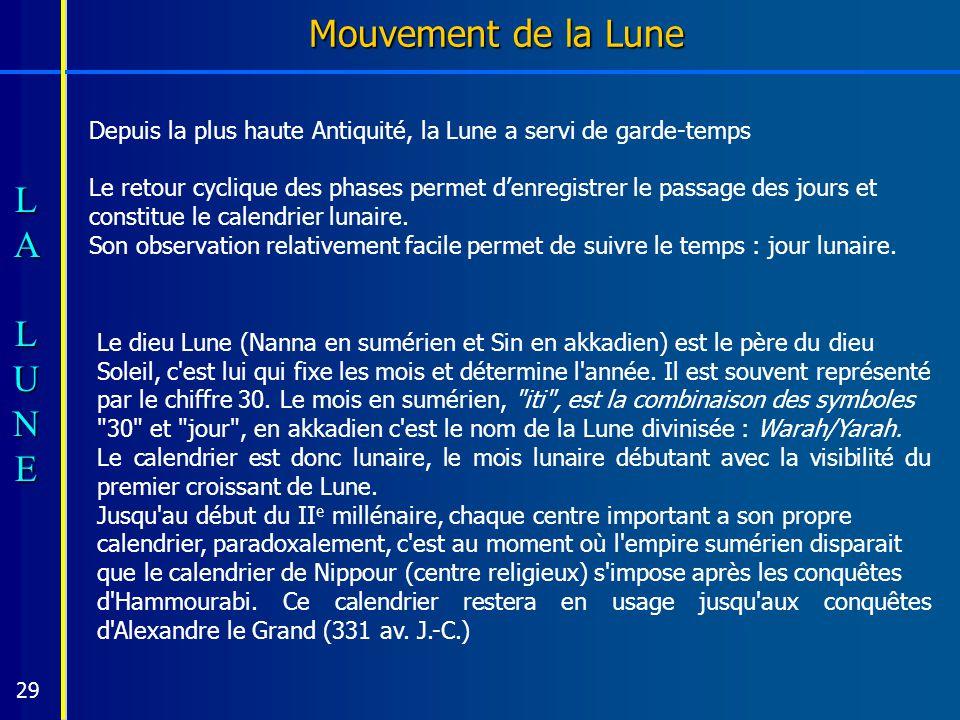 Mouvement de la Lune Depuis la plus haute Antiquité, la Lune a servi de garde-temps.