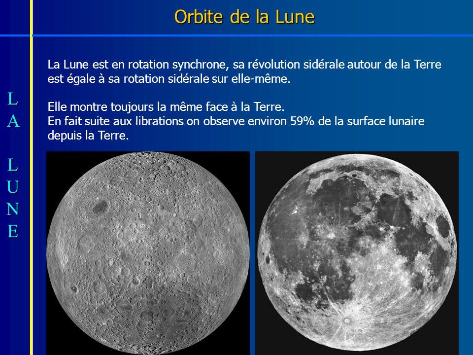 Orbite de la Lune La Lune est en rotation synchrone, sa révolution sidérale autour de la Terre est égale à sa rotation sidérale sur elle-même.