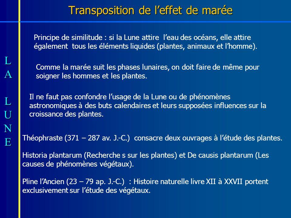 Transposition de l'effet de marée