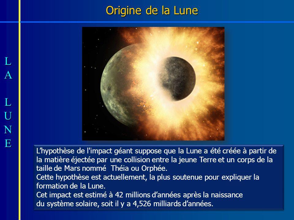 Origine de la Lune