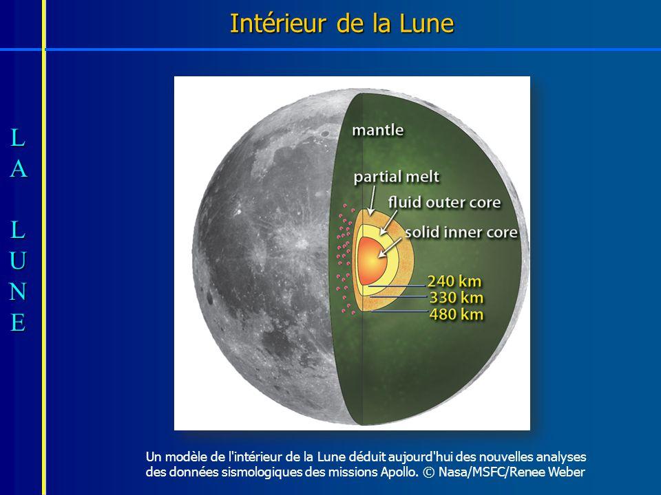 Intérieur de la Lune