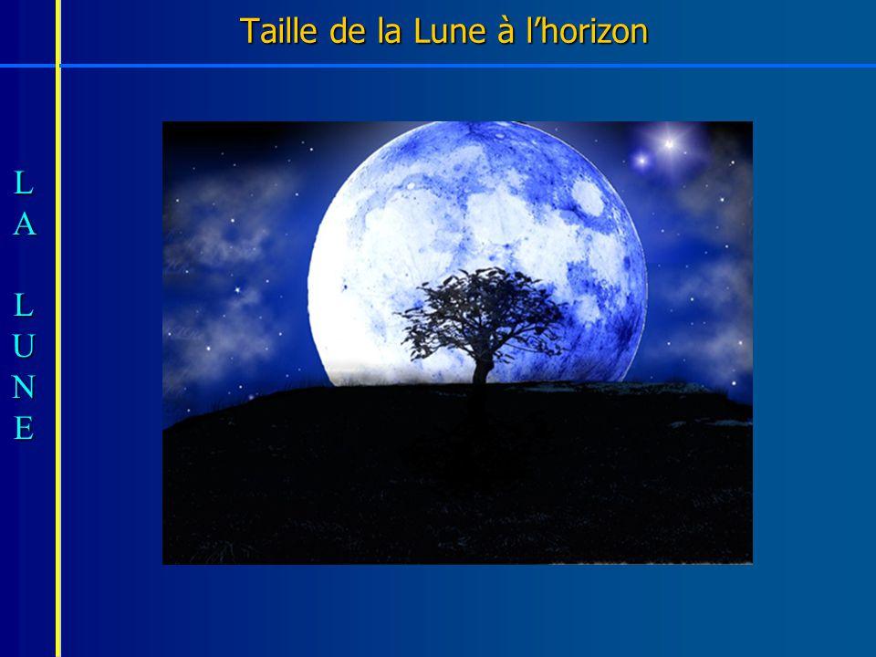 Taille de la Lune à l'horizon