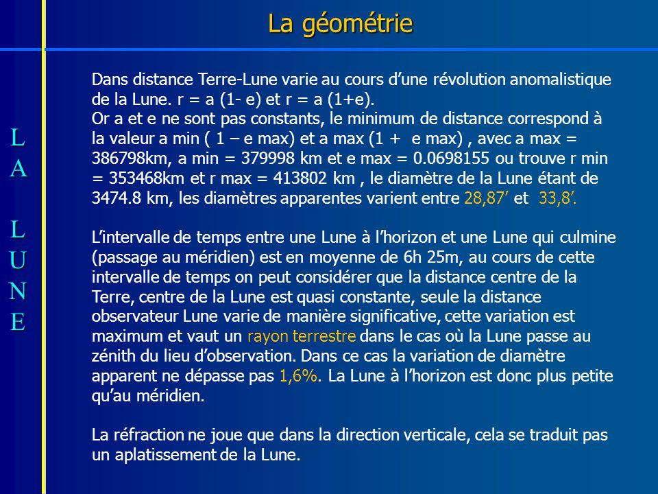 La géométrie Dans distance Terre-Lune varie au cours d'une révolution anomalistique de la Lune. r = a (1- e) et r = a (1+e).