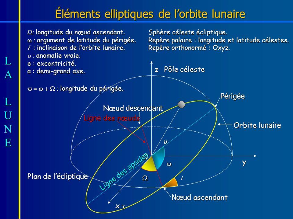 Éléments elliptiques de l'orbite lunaire