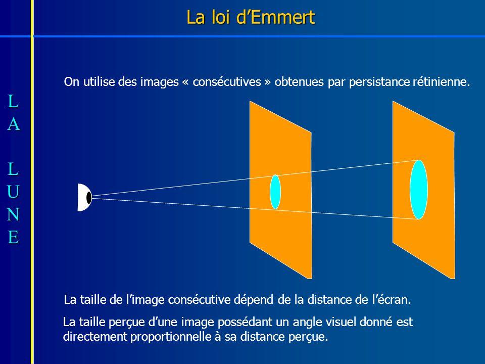 La loi d'Emmert On utilise des images « consécutives » obtenues par persistance rétinienne.