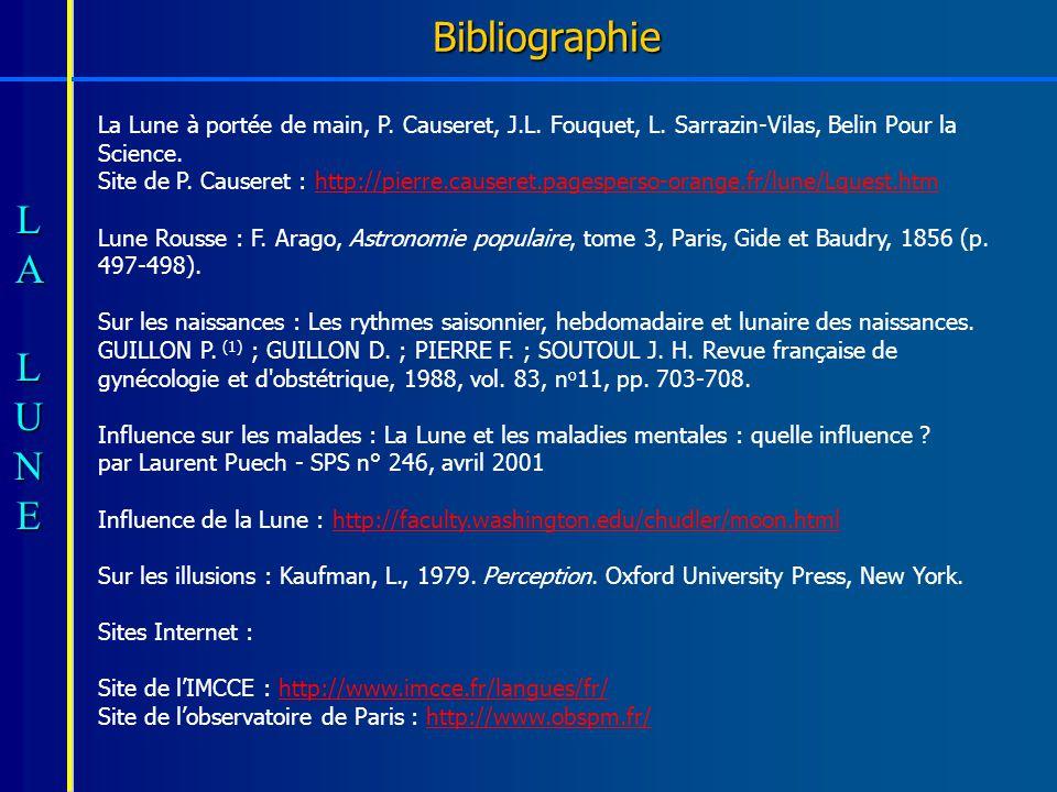 Bibliographie La Lune à portée de main, P. Causeret, J.L. Fouquet, L. Sarrazin-Vilas, Belin Pour la Science.