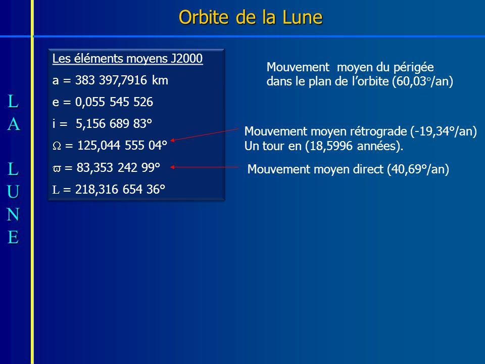 Orbite de la Lune Les éléments moyens J2000 a = 383 397,7916 km