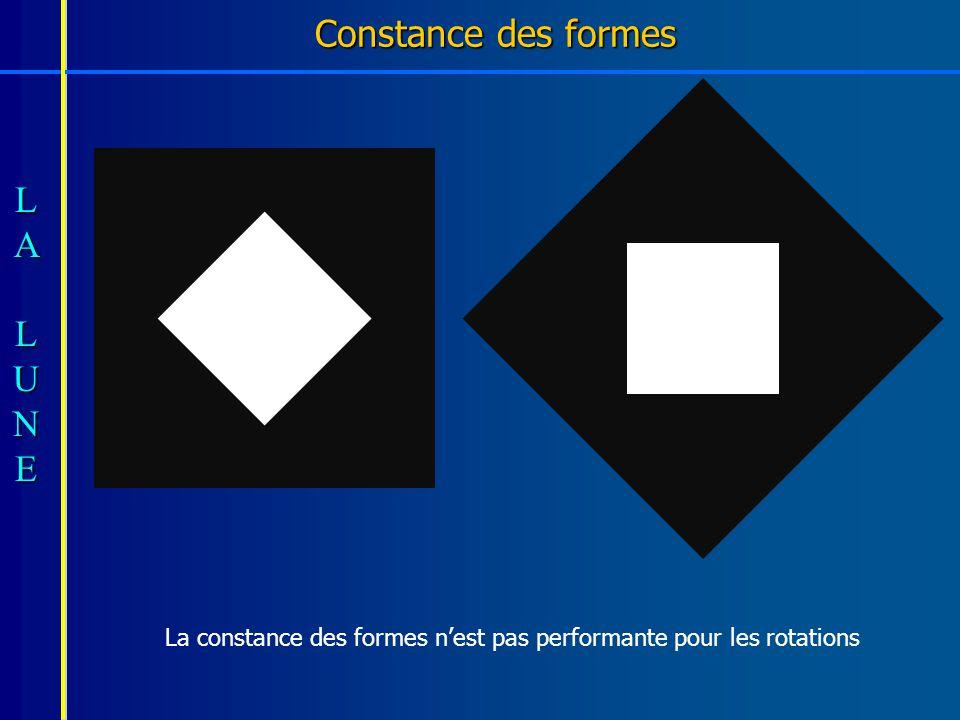 Constance des formes La constance des formes n'est pas performante pour les rotations