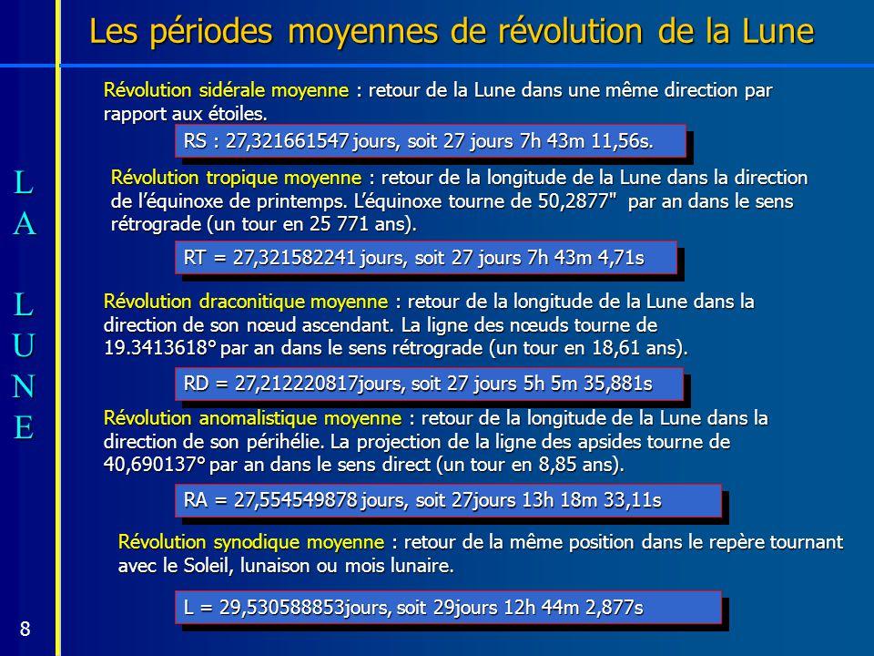 Les périodes moyennes de révolution de la Lune