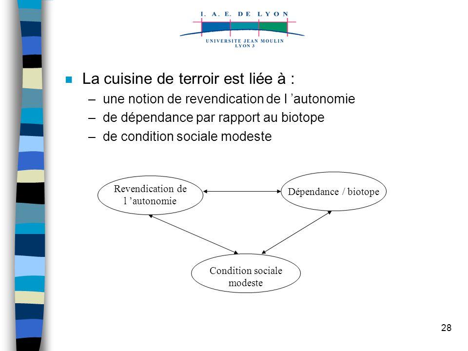 Histoire de l alimentation ppt t l charger - Arte la cuisine des terroirs ...