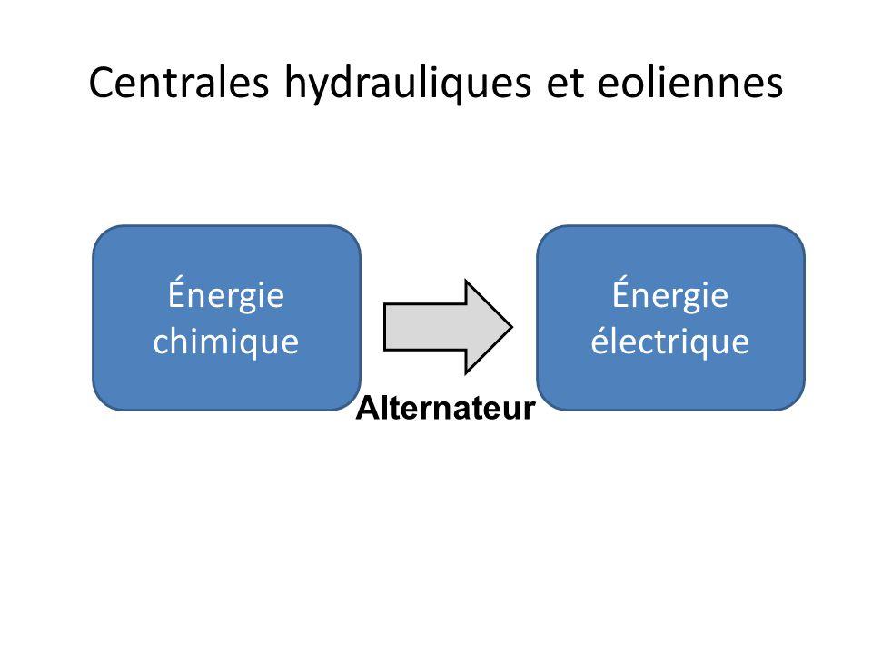 Centrales hydrauliques et eoliennes