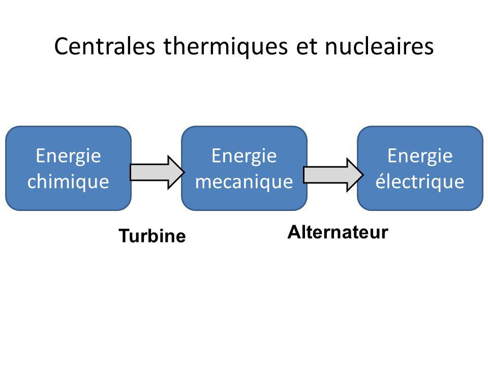 Centrales thermiques et nucleaires