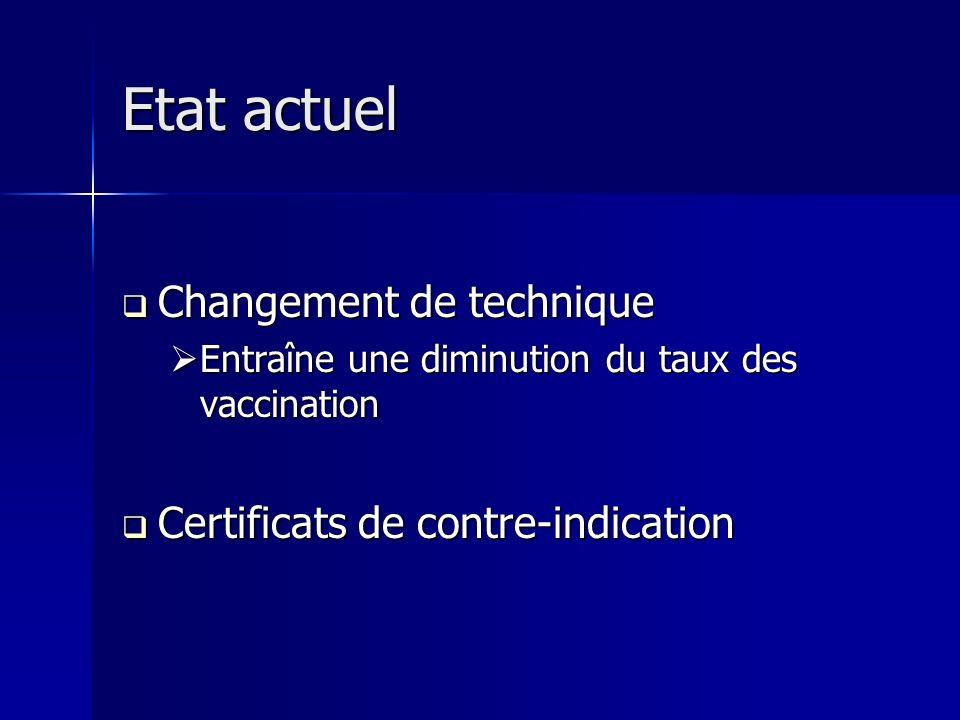 Etat actuel Changement de technique Certificats de contre-indication