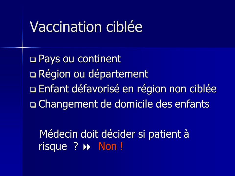 Vaccination ciblée Pays ou continent Région ou département