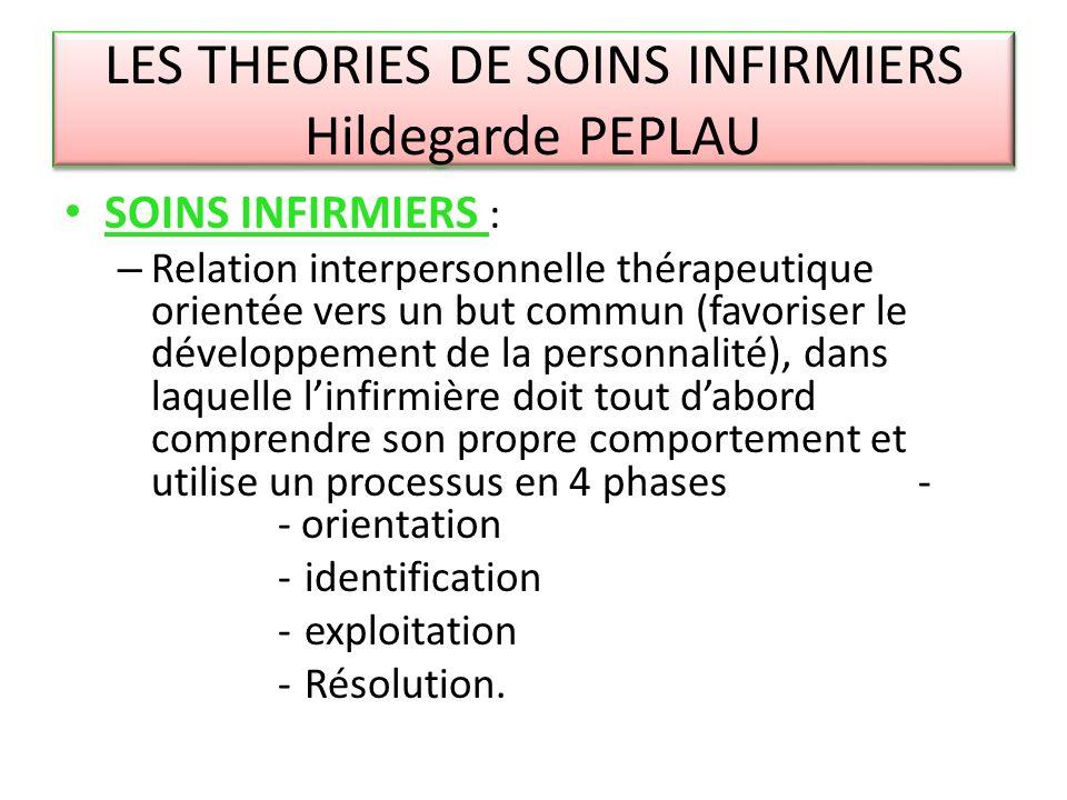 LES THEORIES DE SOINS INFIRMIERS Hildegarde PEPLAU