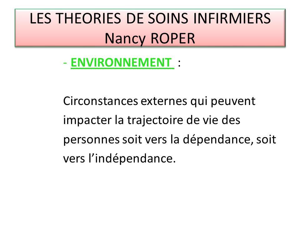 LES THEORIES DE SOINS INFIRMIERS Nancy ROPER