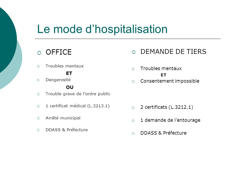 Sp cificit du soin sans consentement ppt t l charger - Procedure hospitalisation d office ...