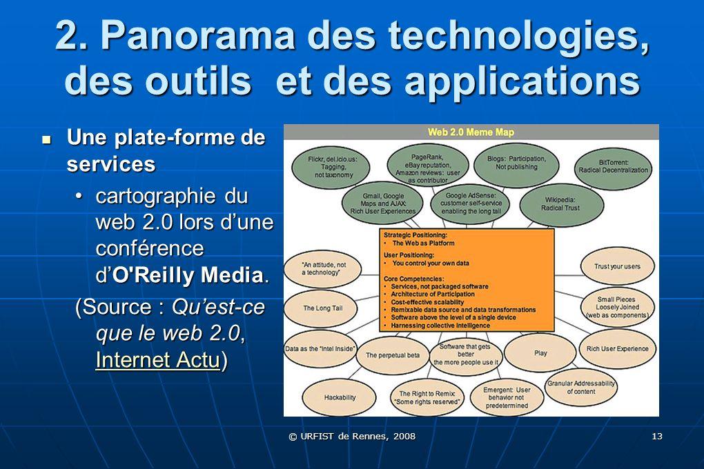 2. Panorama des technologies, des outils et des applications