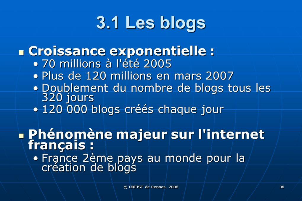 3.1 Les blogs Croissance exponentielle :