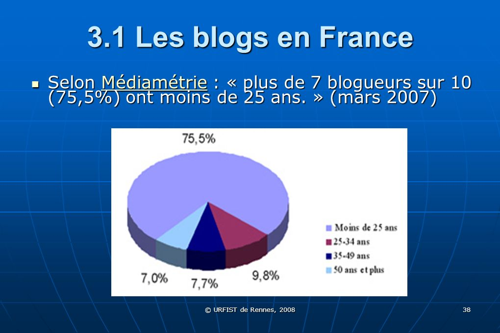 3.1 Les blogs en France Selon Médiamétrie : « plus de 7 blogueurs sur 10 (75,5%) ont moins de 25 ans. » (mars 2007)