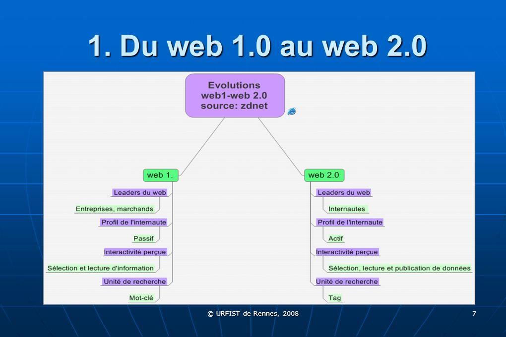 1. Du web 1.0 au web 2.0 © URFIST de Rennes, 2008