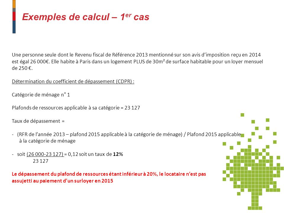 Suppl ment de loyer solidarit ppt video online t l charger - Plafond revenu fiscal de reference ...