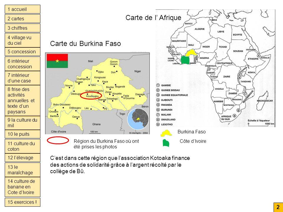 Populaire Etude de cas : habiter un village du Burkina Faso - ppt télécharger AM53